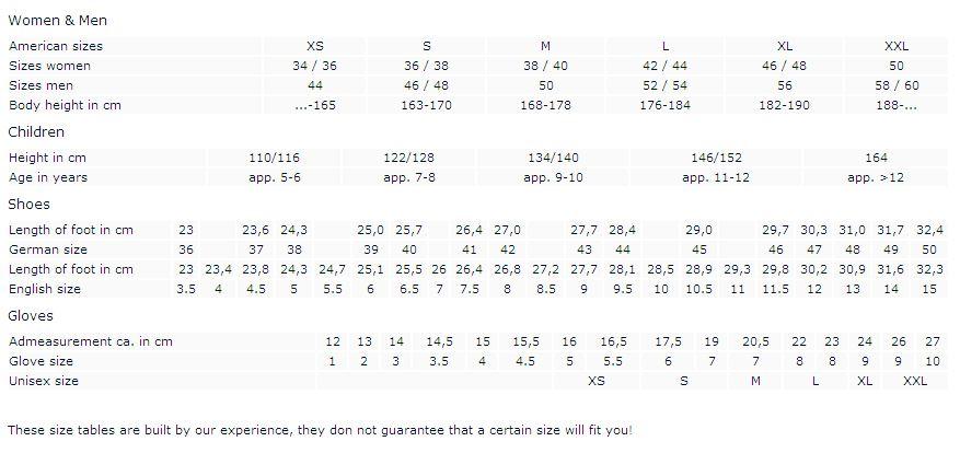 Размерная таблица Marinepool