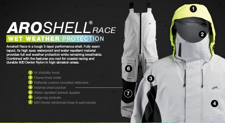 Aroshell Race